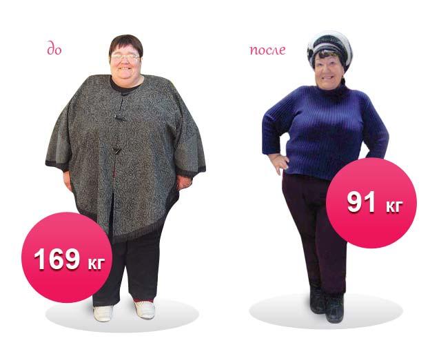 жесткие методы похудения